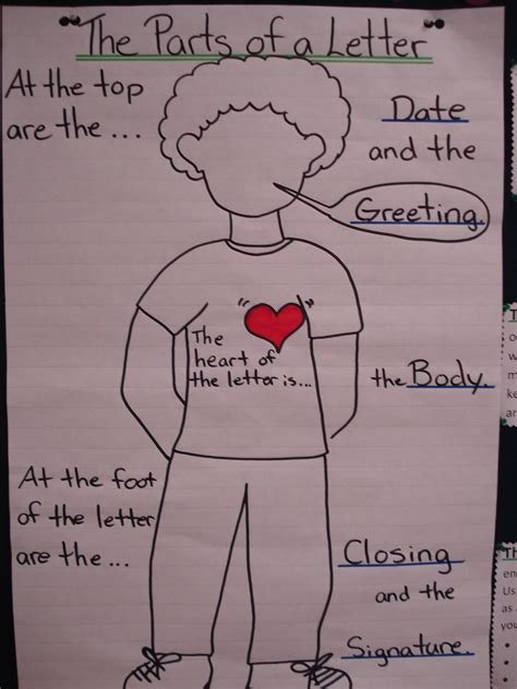 Exle Preposition Essay by Anchor Chart Exles