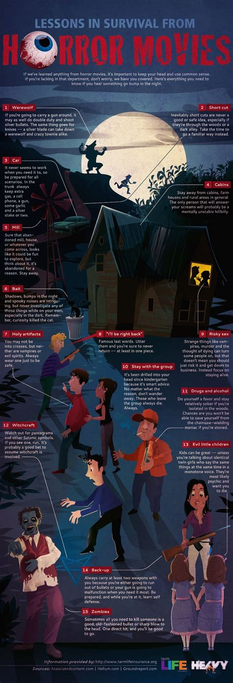 themes in horror films lessons in survival from horror movies th 232 me halloween