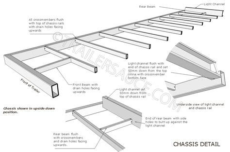 home built cer trailer plans trailer sauce chassis setup