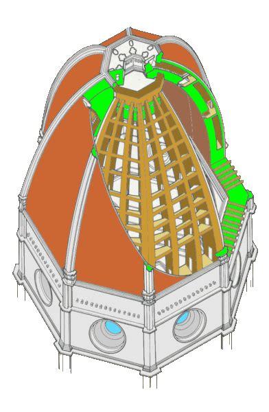 cupola brunelleschi struttura la cupola di santa fiore duomo di firenze