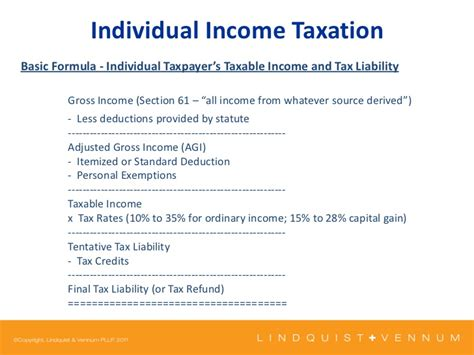 Tax Credit Formula Kaiser Individual Income Taxation Slides