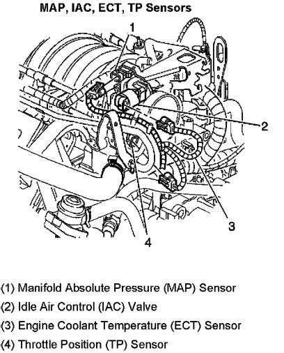 northstar cooling system diagram ihave a 2004 northstar and i cant find where the