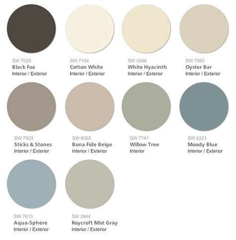 interior design color trends 2015