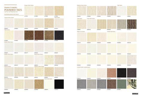 tile prices sri lanka tiles prices tile design ideas