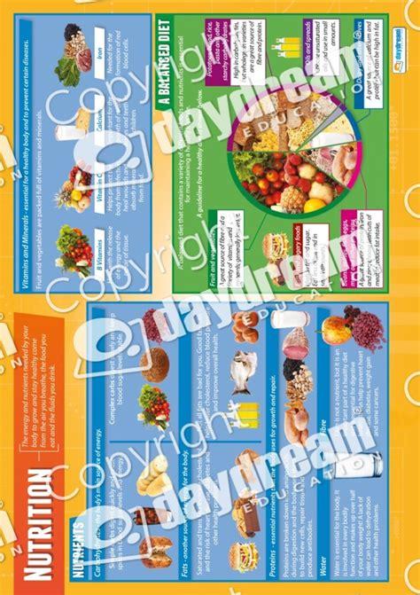 nutrition child development educational school posters