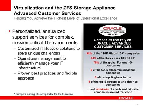 virtualization solutions and cloud computing sun zfs