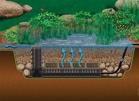 Aquascape Waterfall Retention Farm Pond Construction Filtration Maintenance