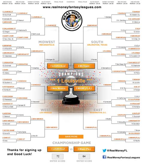 hot guy march madness bracket as 25 melhores ideias de march madness final no pinterest