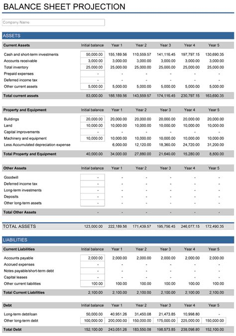 projection template 5 year financial plan free template for excel