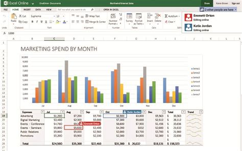 Working With Spreadsheets In Excel by Excel Chrome Web Store