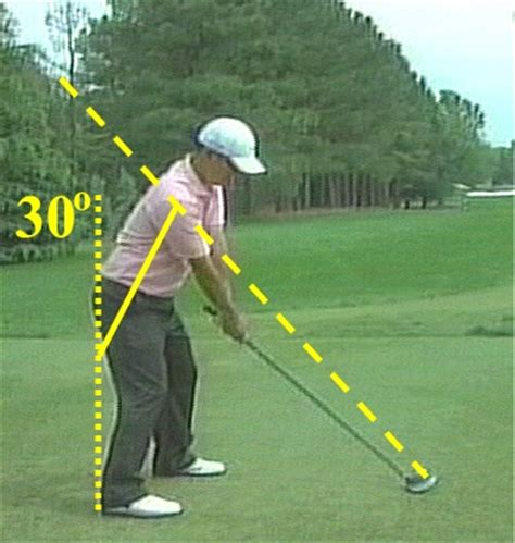anthony kim swing anthony kim swing 28 images anthony kim swing youtube