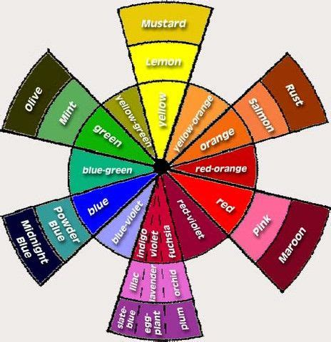 complementary color finder color theory how to find complementary colors for graphic