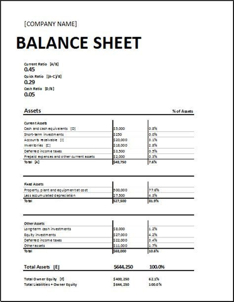 Balance Sheet Template by Calculating Ratios Balance Sheet Template For Excel