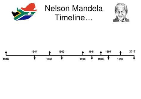 nelson mandela biography timeline nelson mandela presentation and timeline by sibrooks