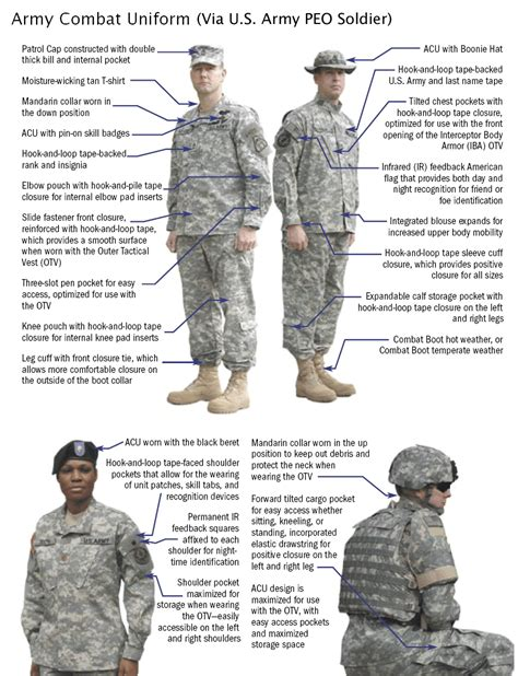 uniforms regulations on pinterest armies navy uniforms and usa contracts for new army combat uniforms new camo