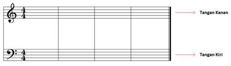 tutorial piano lagu bunda chord balok g kunci gitar ukulele senar 4 tutorial gitar
