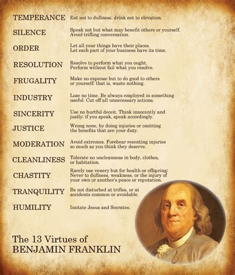 benjamin franklin cooling biography benjamin franklin s 13 virtues live by this and ensure a