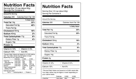 nutrition facts table in html css