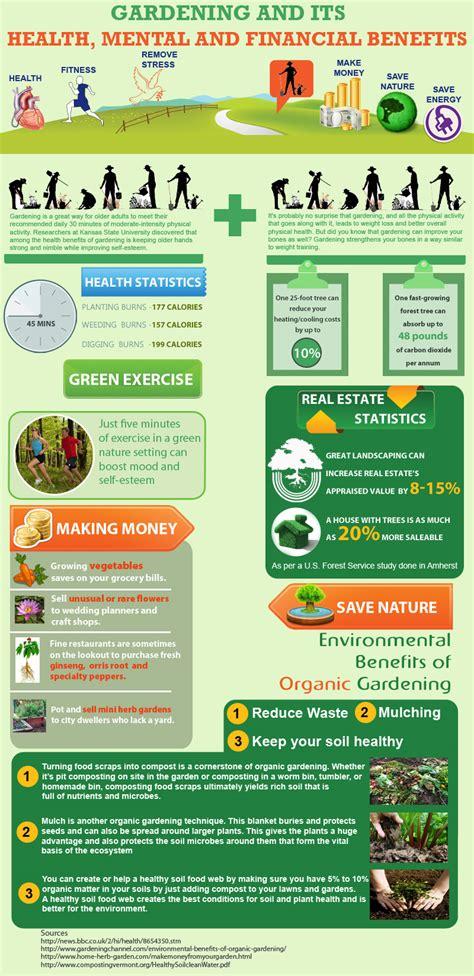 organic gardenings health mental financial