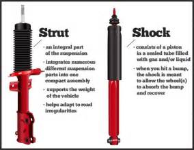 Rear Struts On Car The Differences Between Car Struts And Car Shocks Quora