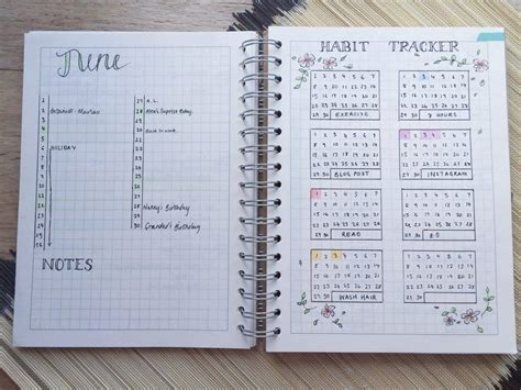 2018 the ultimate planner habit tracker and journal books bullet journal 1 month on it s