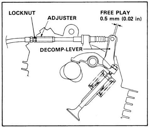 yamaha tt500 wiring diagram diagram auto wiring diagram