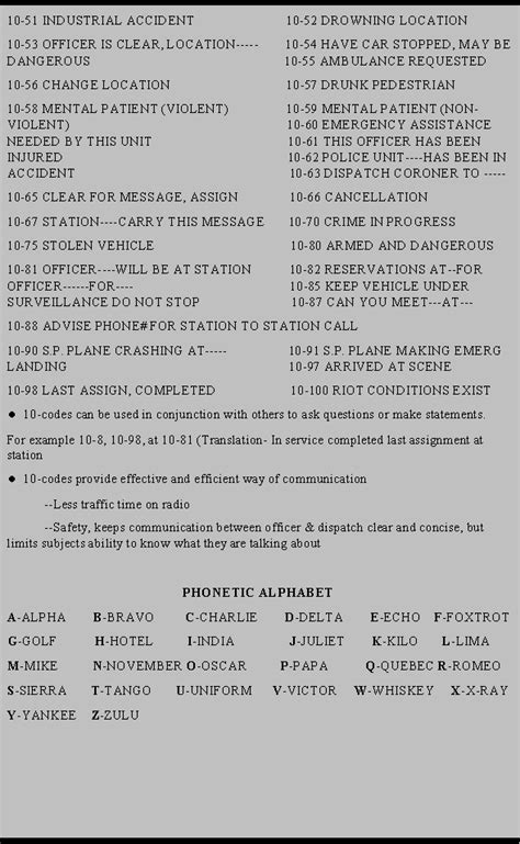 Enforcement Letter Codes 10 Codes