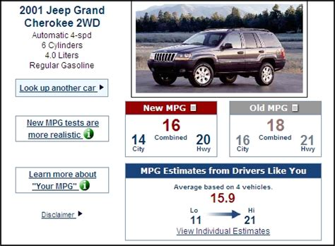 Gas Mileage 2001 Jeep Grand I Feel Cheated Fuel Economy Hypermiling Ecomodding