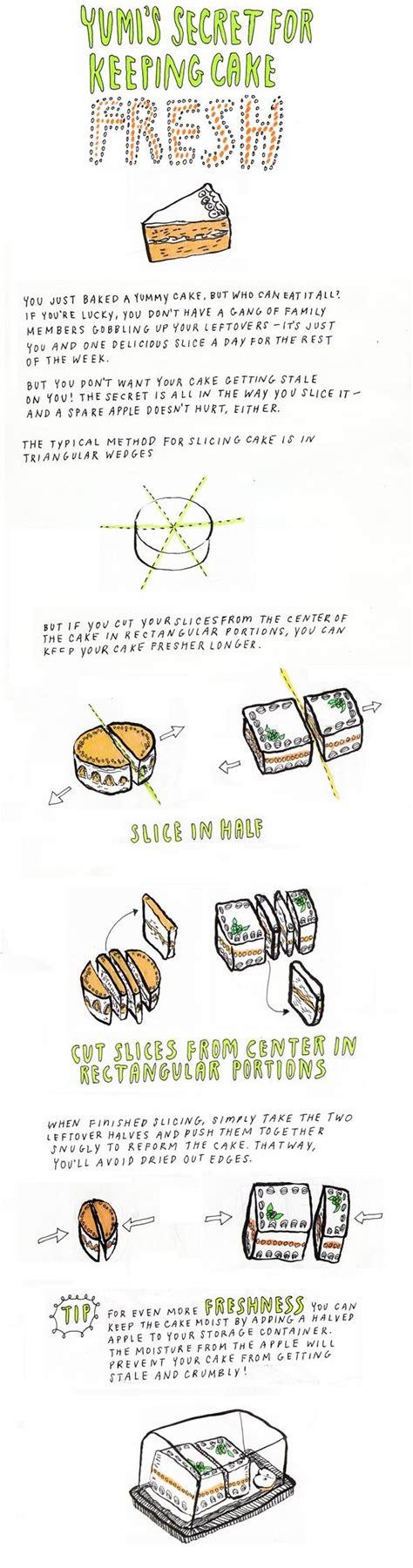 The Secret Keeping the secret to keeping cake fresh 171 the secret yumiverse
