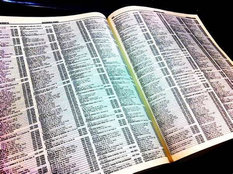 phone book pictures say goodbye to the white pages news unplugged