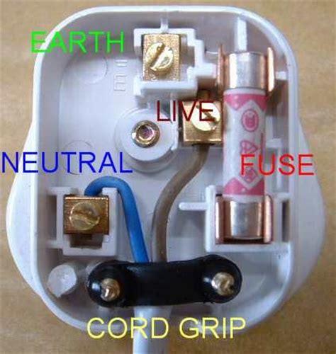 wire a electrics
