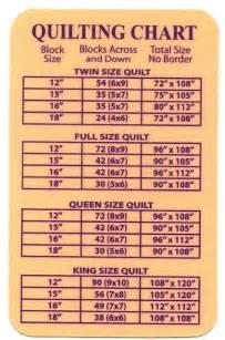 Size Quilt Bquiltin Studio Quilt Size Chart