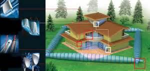 antifurto casa perimetrale esterno allarme perimetrale e volumetrico ecco le differenze