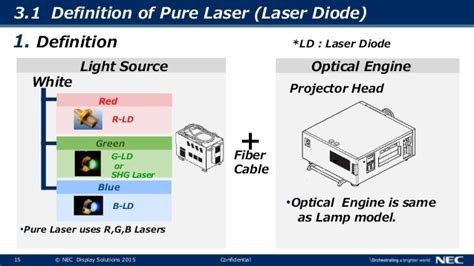 diode code definition diode laser definition 28 images working principle diode and special diode diode lasers