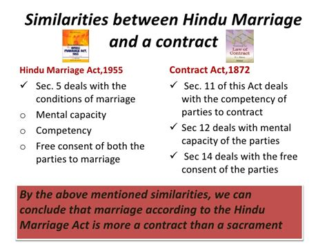 section 5 of hindu marriage act nature of marriage