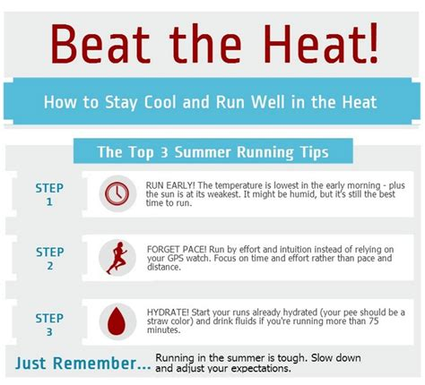 Ways To Keep Cool In The Heat by Runner S Guide To Surviving The Queensland Summer Heat