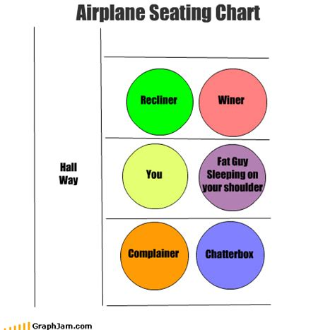 window aisle seat windows window or aisle seat