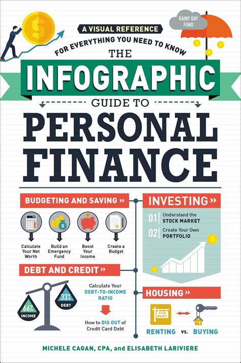 the guide to the infographic guide to personal finance ebook by michele