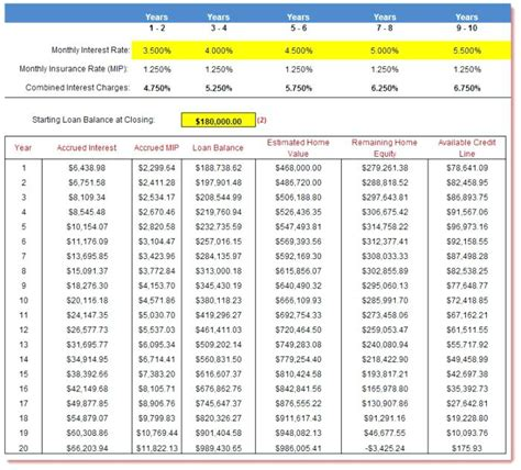 amortization table for mortgage thelt co