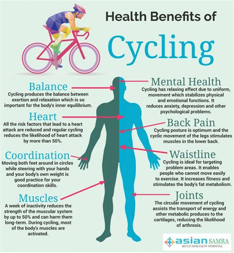 8 Benefits Of A Bike by Benefits Of Bicycle Images