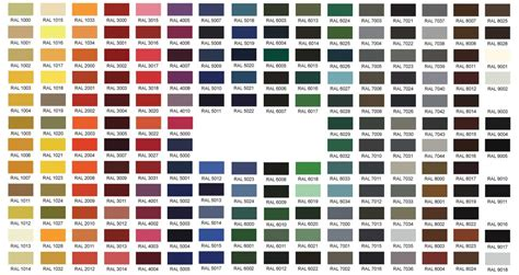 tavola colori ral pareti divisorie in vetro galleria di cristalvetro