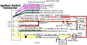 2007 mustang ignition switch wiring diagram 2007 free engine image for user manual