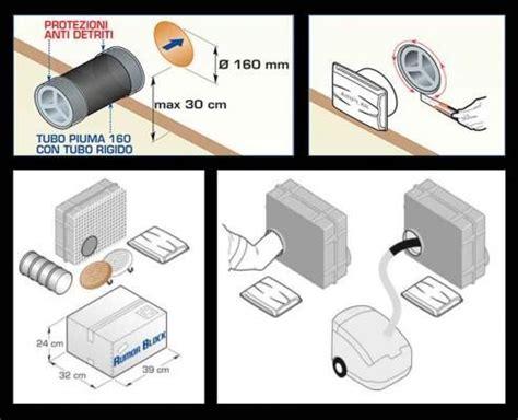 aerazione cucina fori di ventilazione per cucina