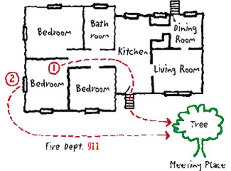 home fire evacuation plan house fire evacuation plan home design and style