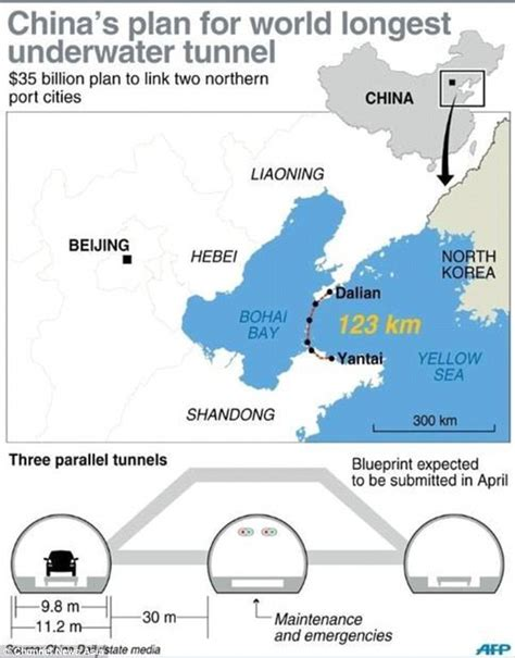 built in china plans china unveils plans to build 77 mile 163 22billion tunnel