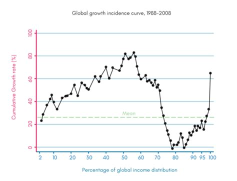 automating inequality how high tech tools profile and the poor books elephant chart business