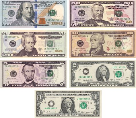 The Dollars united states dollar