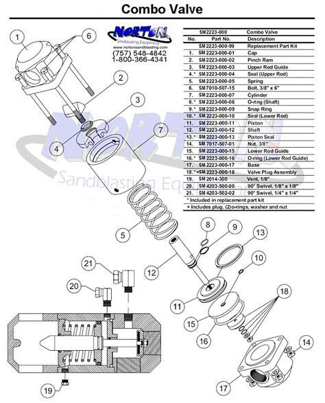 Sand List parts combo valve norton sandblasting equipment