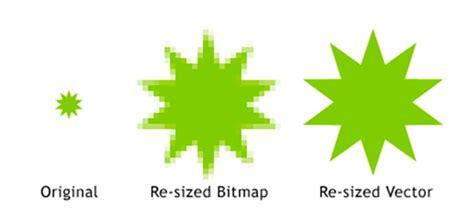 imagenes vectoriales en flash el uso de gr 225 ficos vectoriales waarket