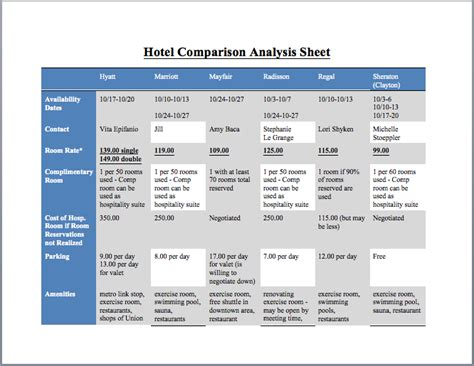 cost analysis comparison template hotel comparison analysis template blue layouts